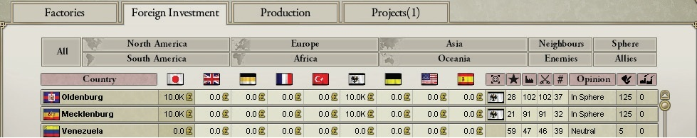 Production_Foreign_Investment.jpg